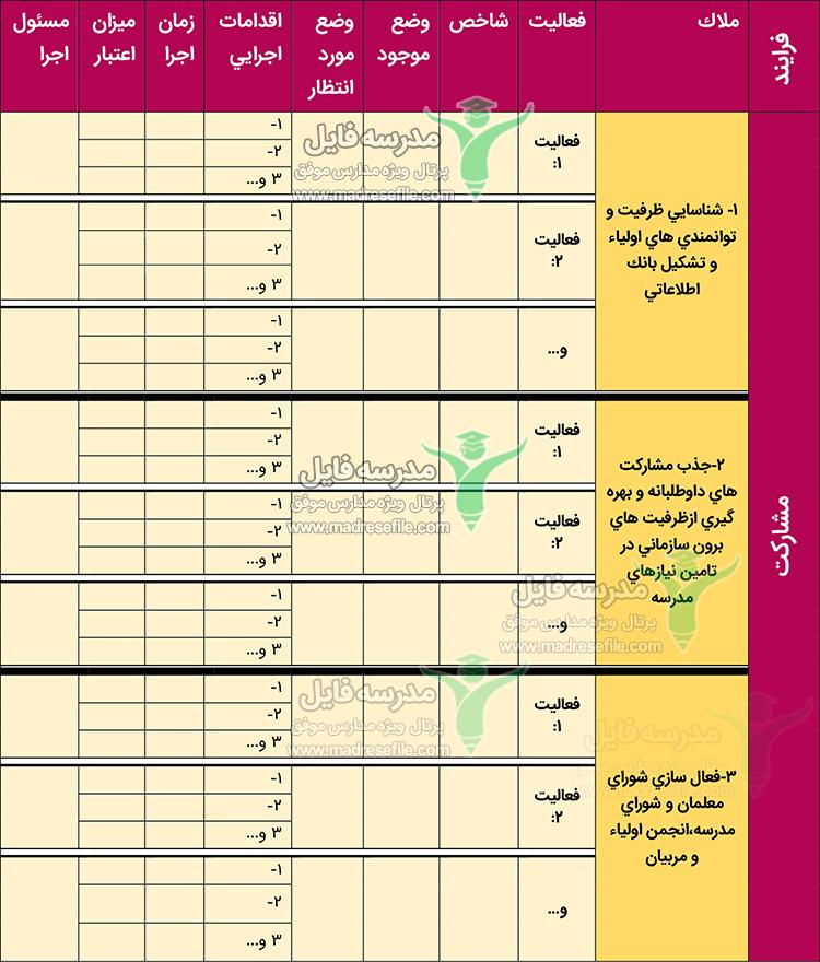 چارچوب برنامه عملياتي سالانه مدرسه