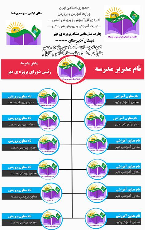 پروژه ی مهر1 - فایل آماده پروژه ی مهر مدارس