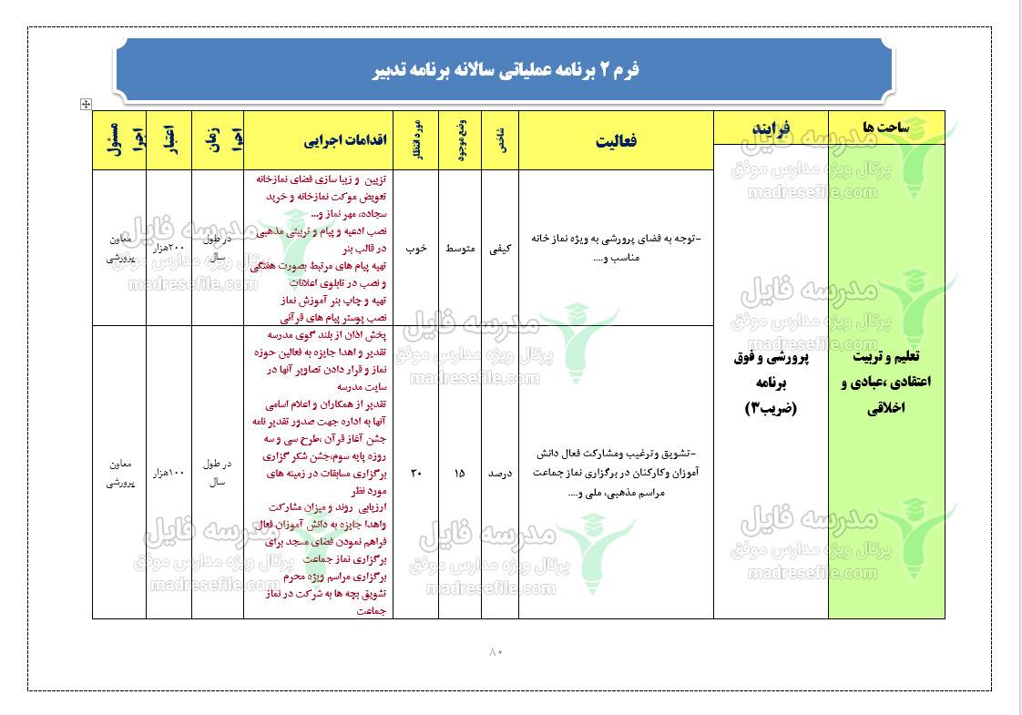2019 07 08 16 05 13 - برنامه سالانه و تقویم اجرایی طرح تدبیر