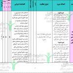 تدبیر جدید 150x150 - برنامه سالانه و تقویم اجرایی طرح تدبیر